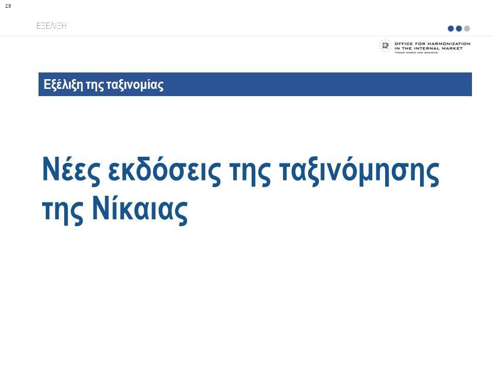 Εξέλιξη της ταξινομίας Νέες εκδόσεις της ταξινόμησης της Νίκαιας ΕΞΕΛΙΞΗ 29