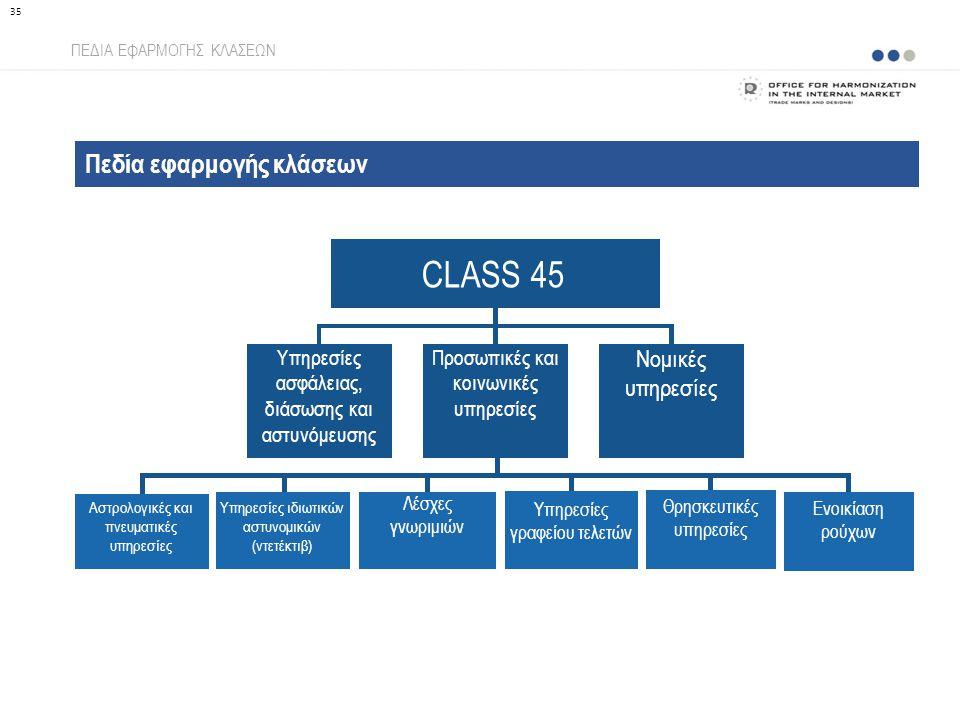 Πεδία εφαρμογής κλάσεων ΠΕΔΙΑ ΕΦΑΡΜΟΓΗΣ ΚΛΑΣΕΩΝ 35 CLASS 45 Υπηρεσίες ασφάλειας, διάσωσης και αστυνόμευσης Προσωπικές και κοινωνικές υπηρεσίες Νομικές
