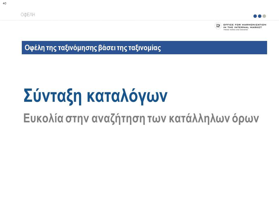 Οφέλη της ταξινόμησης βάσει της ταξινομίας Σύνταξη καταλόγων ΟΦΕΛΗ Ευκολία στην αναζήτηση των κατάλληλων όρων 40