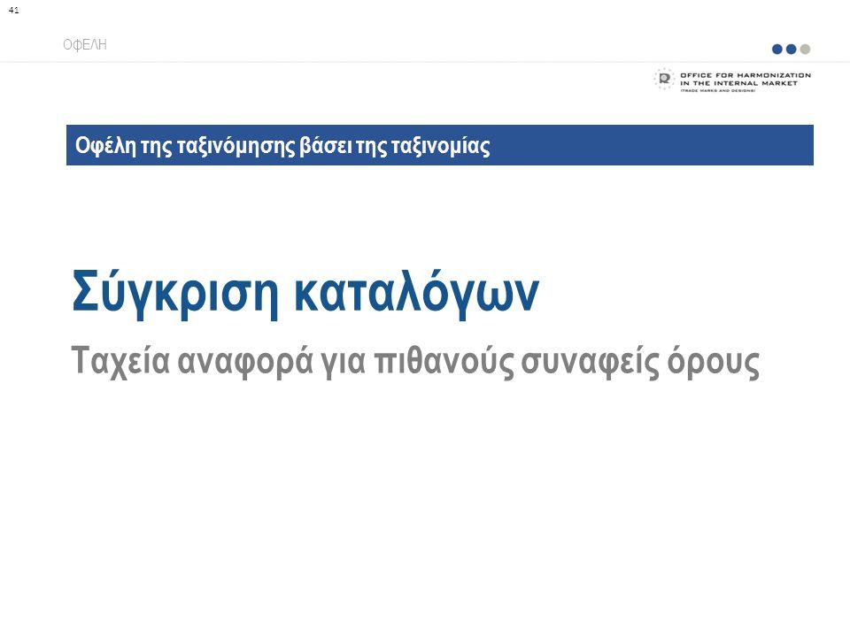 Οφέλη της ταξινόμησης βάσει της ταξινομίας Σύγκριση καταλόγων ΟΦΕΛΗ Ταχεία αναφορά για πιθανούς συναφείς όρους 41