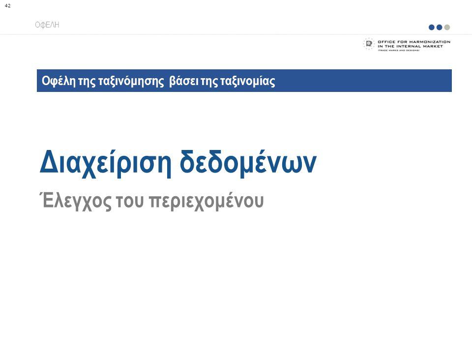 Οφέλη της ταξινόμησης βάσει της ταξινομίας Διαχείριση δεδομένων ΟΦΕΛΗ Έλεγχος του περιεχομένου 42