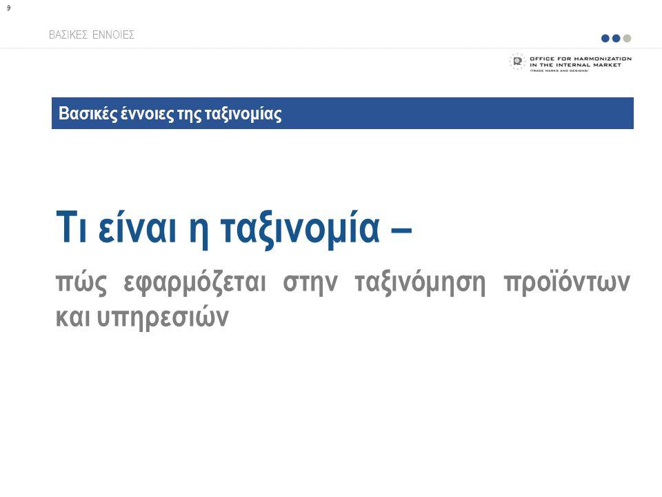 Αρχές της ταξινομίας Αποποίηση νομικής ευθύνης ΑΡΧΕΣ 20