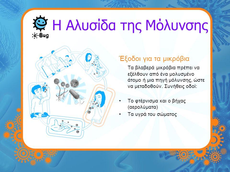 Η Αλυσίδα της Μόλυνσης Έξοδοι για τα μικρόβια Τα βλαβερά μικρόβια πρέπει να εξέλθουν από ένα μολυσμένο άτομο ή μια πηγή μόλυνσης, ώστε να μεταδοθούν.