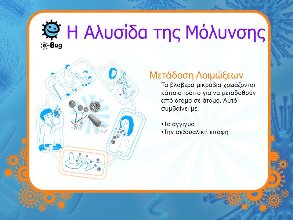 Η Αλυσίδα της Μόλυνσης Μετάδοση Λοιμώξεων Τα βλαβερά μικρόβια χρειάζονται κάποιο τρόπο για να μεταδοθούν από άτομο σε άτομο. Αυτό συμβαίνει με: Το άγγ
