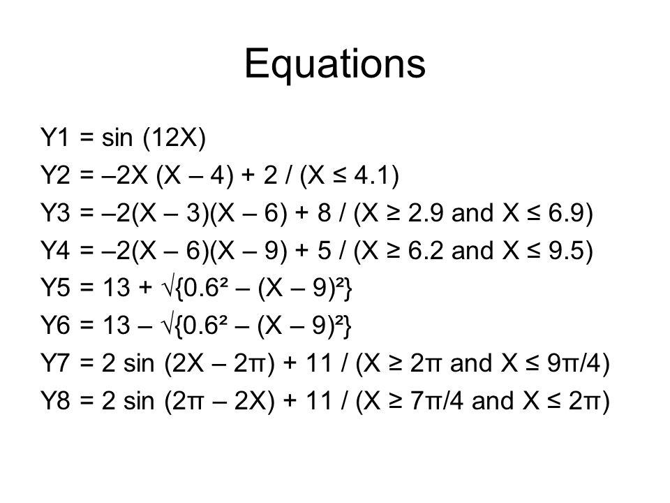 Equations Y1 = sin (12X) Y2 = –2X (X – 4) + 2 / (X ≤ 4.1) Y3 = –2(X – 3)(X – 6) + 8 / (X ≥ 2.9 and X ≤ 6.9) Y4 = –2(X – 6)(X – 9) + 5 / (X ≥ 6.2 and X ≤ 9.5) Y5 = 13 + √{0.6² – (X – 9)²} Y6 = 13 – √{0.6² – (X – 9)²} Y7 = 2 sin (2X – 2π) + 11 / (X ≥ 2π and X ≤ 9π/4) Y8 = 2 sin (2π – 2X) + 11 / (X ≥ 7π/4 and X ≤ 2π)