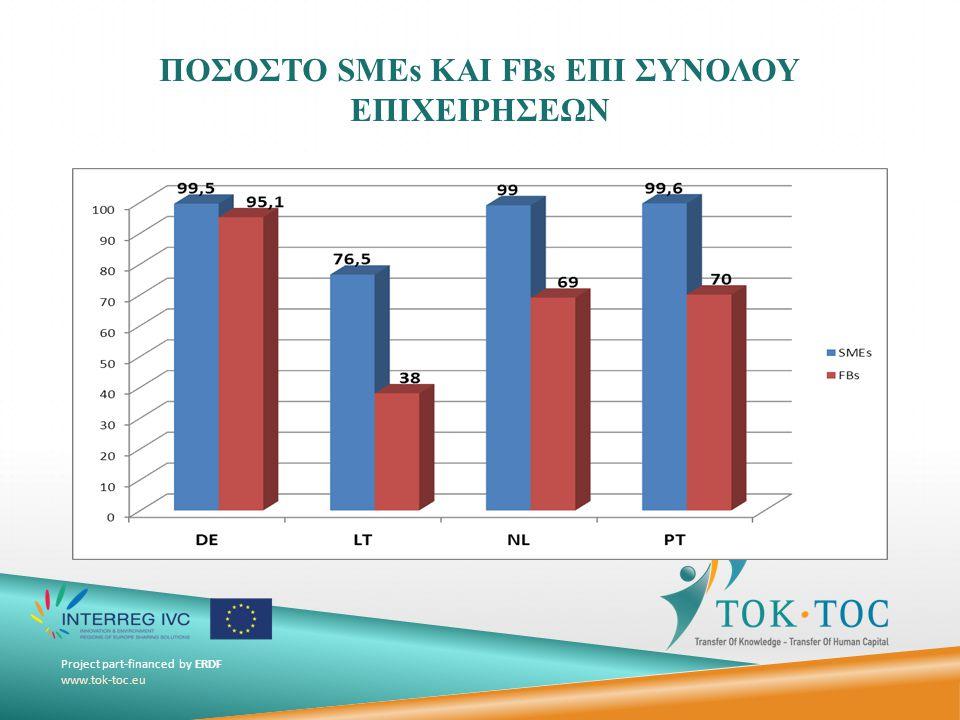 Project part-financed by ERDF www.tok-toc.eu