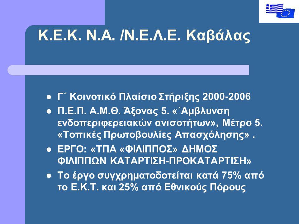 Κ.Ε.Κ. Ν.Α. /Ν.Ε.Λ.Ε. Καβάλας Γ΄ Κοινοτικό Πλαίσιο Στήριξης 2000-2006 Π.Ε.Π.