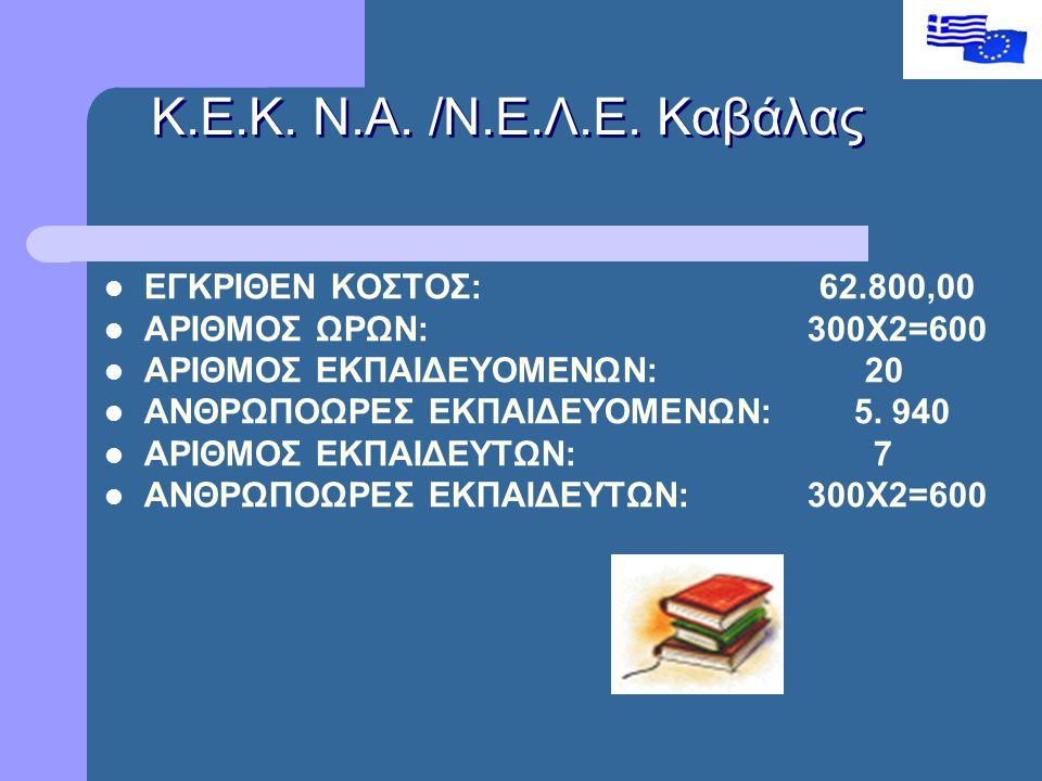 ΕΓΚΡΙΘΕΝ ΚΟΣΤΟΣ: 62.800,00 ΑΡΙΘΜΟΣ ΩΡΩΝ: 300Χ2=600 ΑΡΙΘΜΟΣ ΕΚΠΑΙΔΕΥΟΜΕΝΩΝ: 20 ΑΝΘΡΩΠΟΩΡΕΣ ΕΚΠΑΙΔΕΥΟΜΕΝΩΝ: 5.
