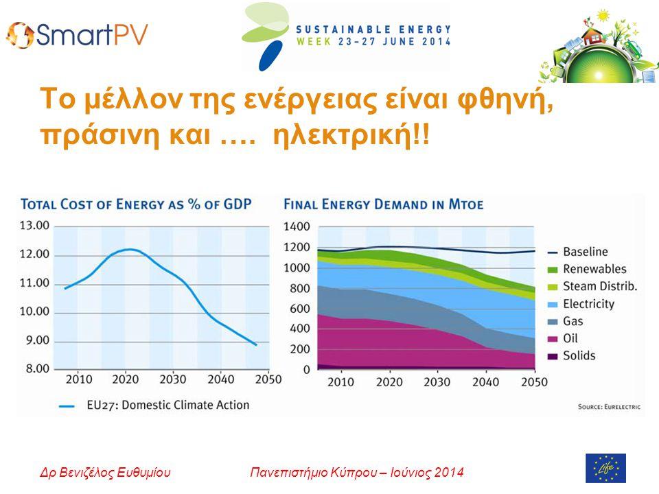 Πανεπιστήμιο Κύπρου – Ιούνιος 2014Δρ Βενιζέλος Ευθυμίου Το μέλλον της ενέργειας είναι φθηνή, πράσινη και ….