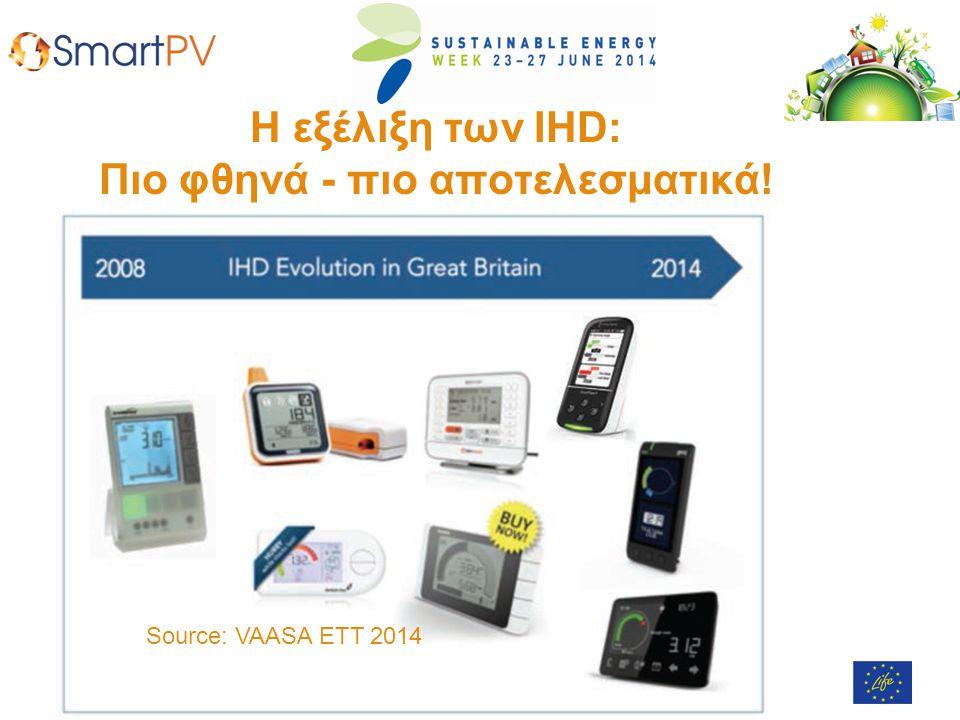 Πανεπιστήμιο Κύπρου – Ιούνιος 2014Δρ Βενιζέλος Ευθυμίου Η εξέλιξη των IHD: Πιο φθηνά - πιο αποτελεσματικά.