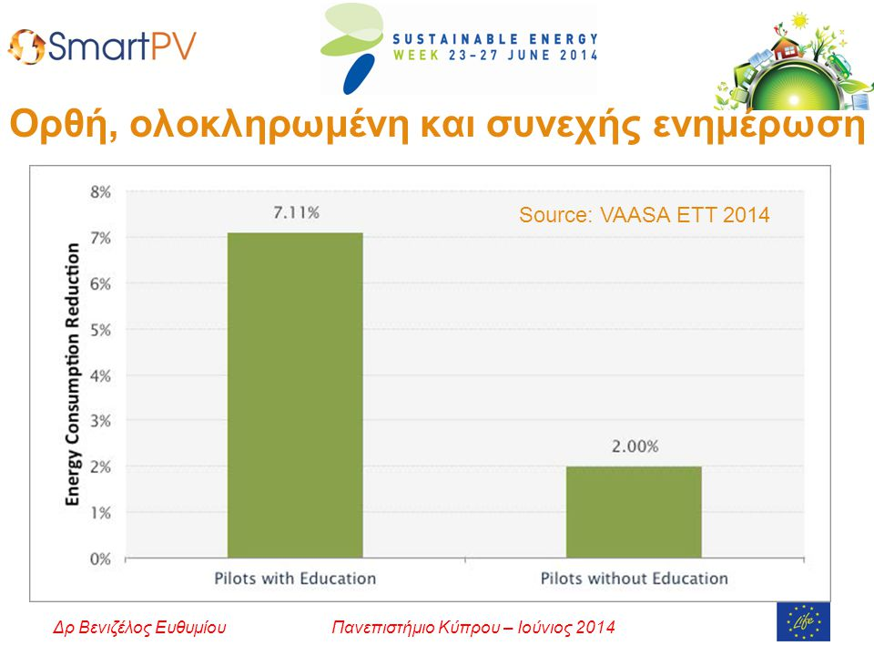 Πανεπιστήμιο Κύπρου – Ιούνιος 2014Δρ Βενιζέλος Ευθυμίου Ορθή, ολοκληρωμένη και συνεχής ενημέρωση Source: VAASA ETT 2014