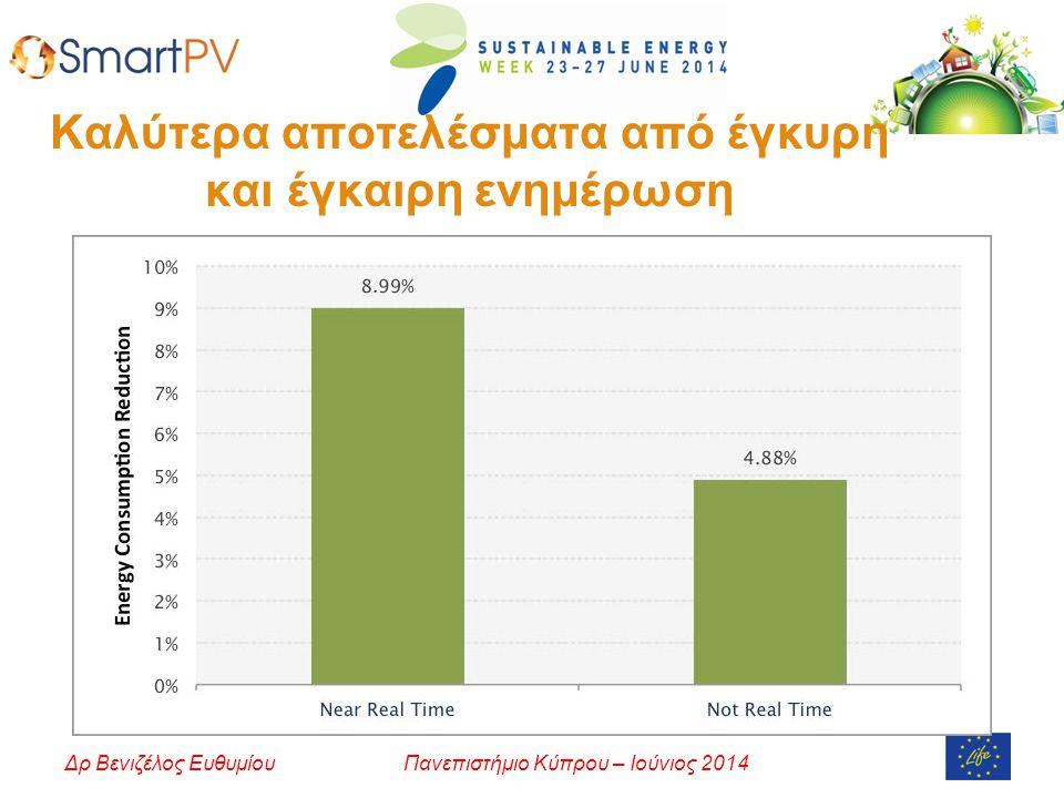 Πανεπιστήμιο Κύπρου – Ιούνιος 2014Δρ Βενιζέλος Ευθυμίου Καλύτερα αποτελέσματα από έγκυρη και έγκαιρη ενημέρωση