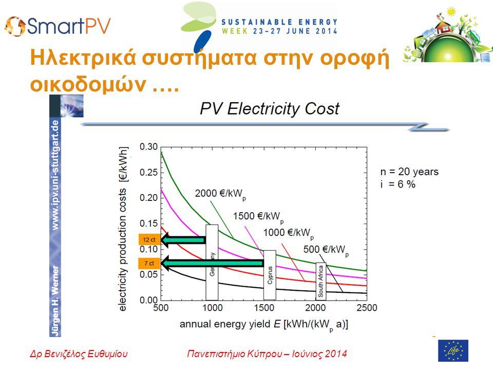 Πανεπιστήμιο Κύπρου – Ιούνιος 2014Δρ Βενιζέλος Ευθυμίου Ηλεκτρικά συστήματα στην οροφή οικοδομών ….