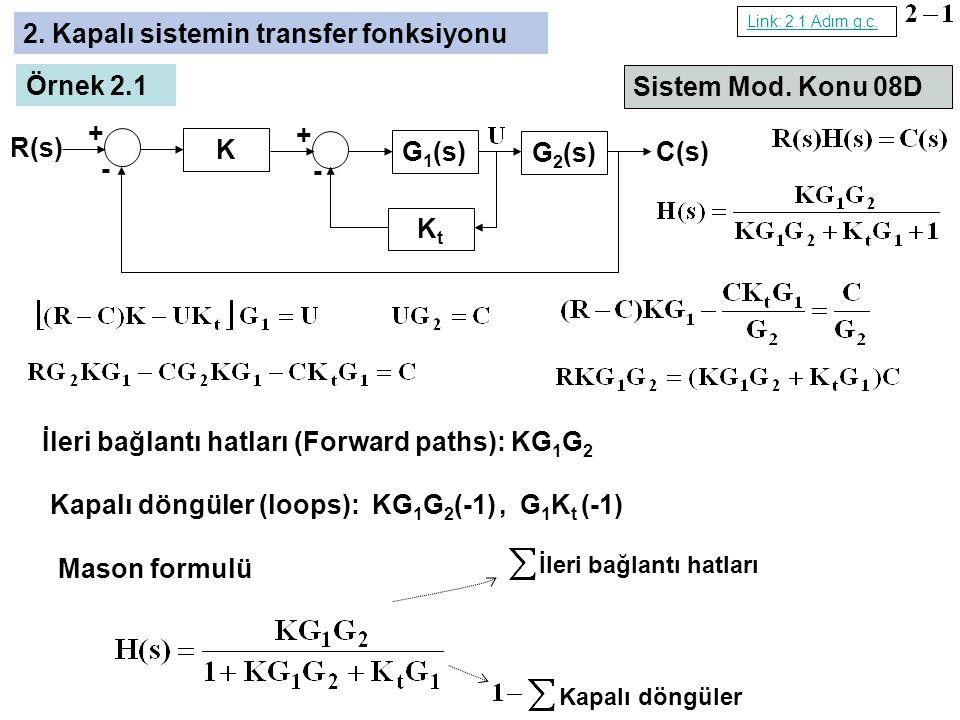 2. Kapalı sistemin transfer fonksiyonu G 1 (s) KtKt + - K G 2 (s) C(s) R(s) + - Sistem Mod.