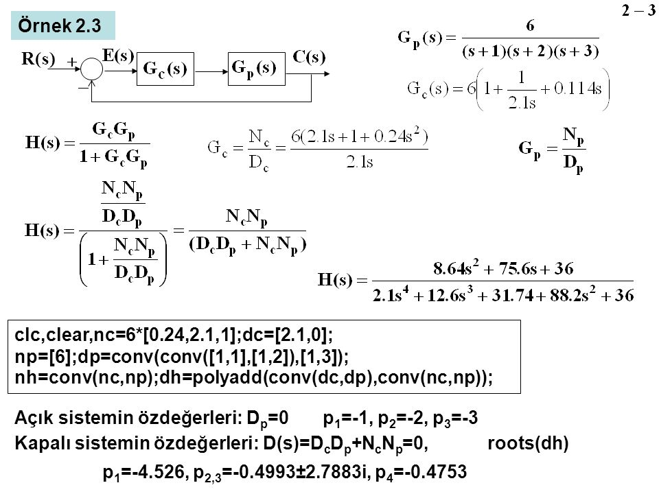 Örnek 2.3 )s(R clc,clear,nc=6*[0.24,2.1,1];dc=[2.1,0]; np=[6];dp=conv(conv([1,1],[1,2]),[1,3]); nh=conv(nc,np);dh=polyadd(conv(dc,dp),conv(nc,np)); Açık sistemin özdeğerleri: D p =0 p 1 =-1, p 2 =-2, p 3 =-3 Kapalı sistemin özdeğerleri: D(s)=D c D p +N c N p =0, roots(dh) p 1 =-4.526, p 2,3 =-0.4993±2.7883i, p 4 =-0.4753