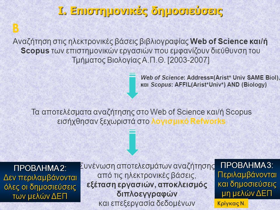 Αναζήτηση στις ηλεκτρονικές βάσεις βιβλιογραφίας Web of Science και/ή Scopus των επιστημονικών εργασιών που εμφανίζουν διεύθυνση του Τμήματος Βιολογία