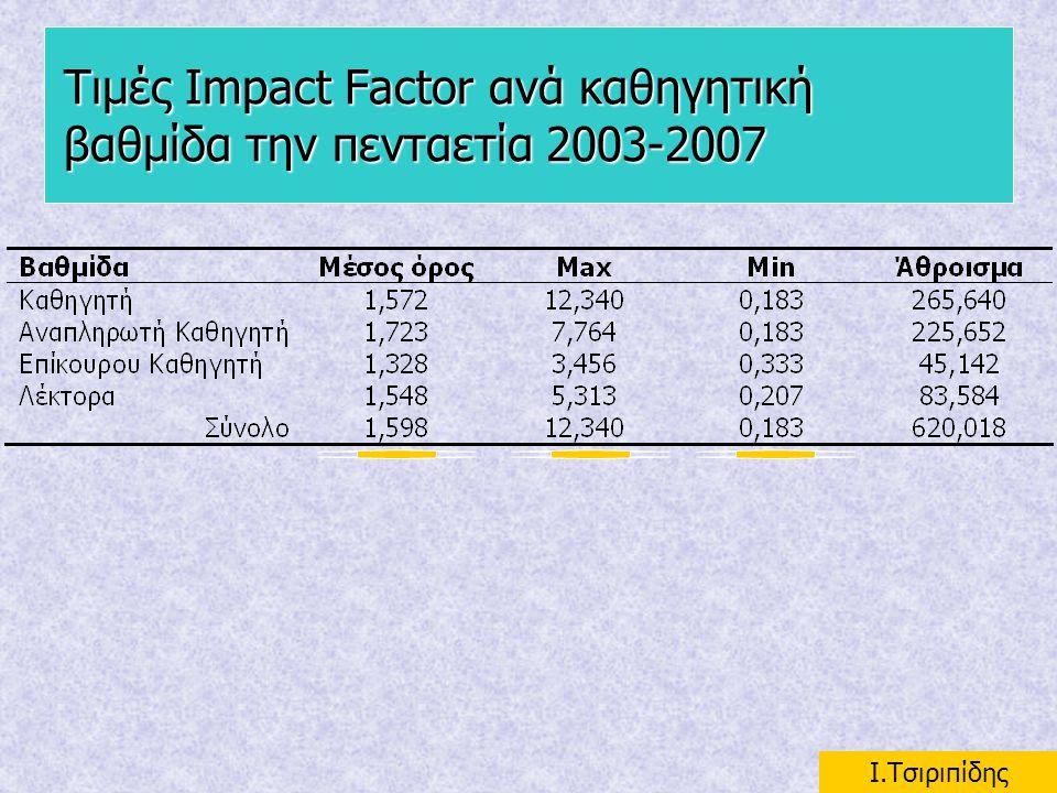 Τιμές Impact Factor ανά καθηγητική βαθμίδα την πενταετία 2003-2007 I.Τσιριπίδης