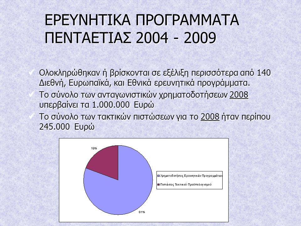 ΕΡΕΥΝΗΤΙΚΑ ΠΡΟΓΡΑΜΜΑΤΑ ΠΕΝΤΑΕΤΙΑΣ 2004 - 2009 Ολοκληρώθηκαν ή βρίσκονται σε εξέλιξη περισσότερα από 140 Διεθνή, Ευρωπαϊκά, και Εθνικά ερευνητικά προγρ