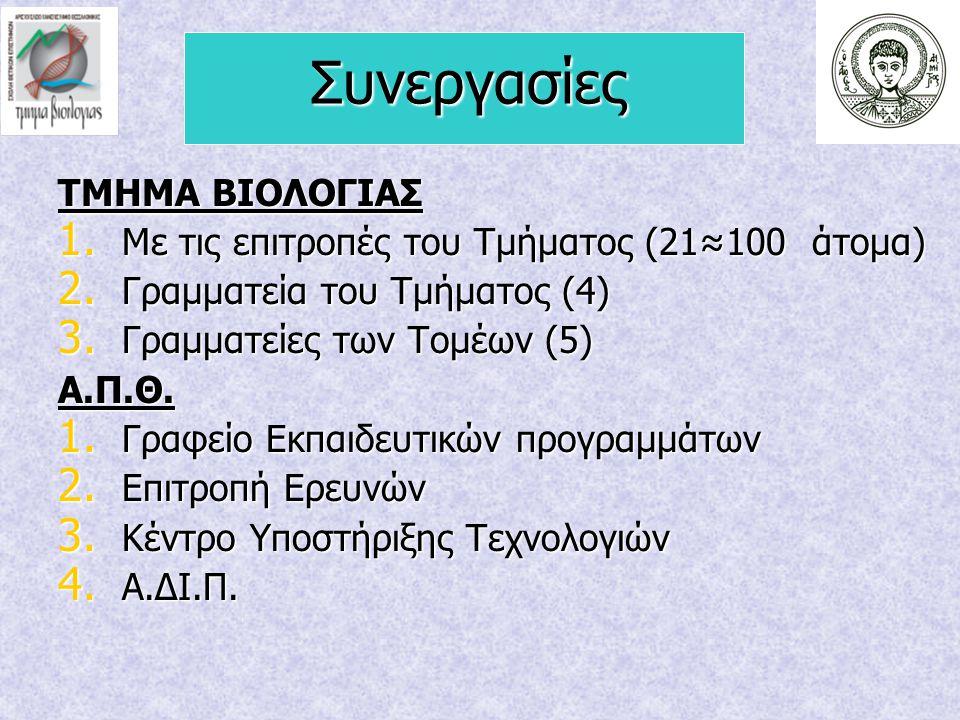 Συνεργασίες ΤΜΗΜΑ ΒΙΟΛΟΓΙΑΣ 1. Με τις επιτροπές του Τμήματος (21≈100 άτομα) 2. Γραμματεία του Τμήματος (4) 3. Γραμματείες των Τομέων (5) Α.Π.Θ. 1. Γρα