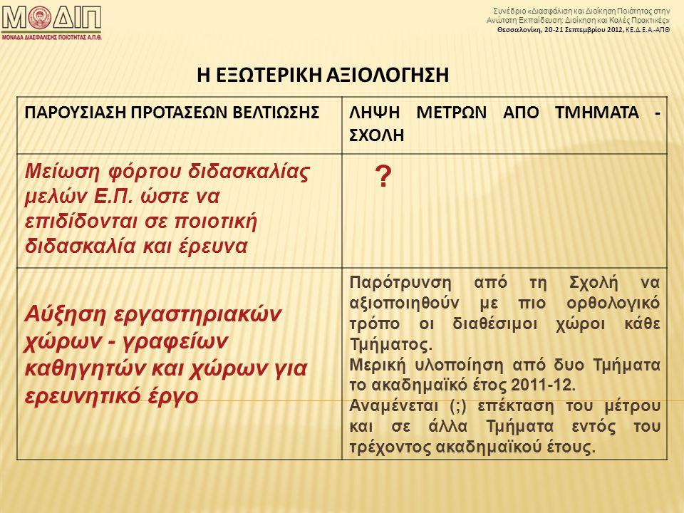 Συνέδριο «Διασφάλιση και Διοίκηση Ποιότητας στην Ανώτατη Εκπαίδευση: Διοίκηση και Καλές Πρακτικές» ΚΕ.Δ.Ε.Α.-ΑΠΘ Θεσσαλονίκη, 20-21 Σεπτεμβρίου 2012, ΚΕ.Δ.Ε.Α.-ΑΠΘ Η ΕΞΩΤΕΡΙΚΗ ΑΞΙΟΛΟΓΗΣΗ ΠΑΡΟΥΣΙΑΣΗ ΠΡΟΤΑΣΕΩΝ ΒΕΛΤΙΩΣΗΣΛΗΨΗ ΜΕΤΡΩΝ ΑΠΟ ΤΜΗΜΑΤΑ - ΣΧΟΛΗ Μείωση φόρτου διδασκαλίας μελών Ε.Π.