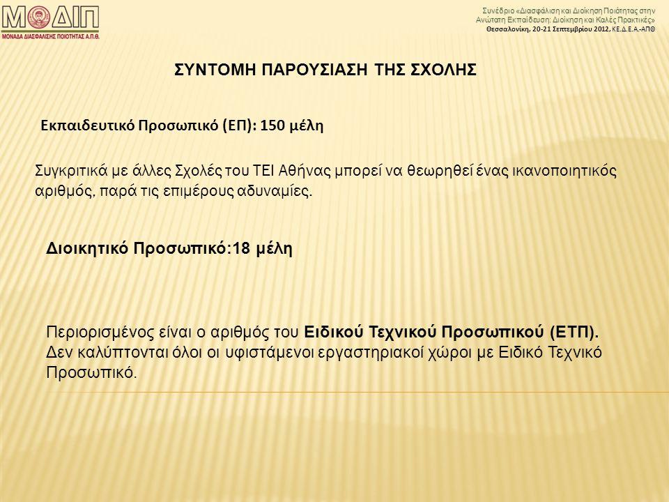 Συνέδριο «Διασφάλιση και Διοίκηση Ποιότητας στην Ανώτατη Εκπαίδευση: Διοίκηση και Καλές Πρακτικές» ΚΕ.Δ.Ε.Α.-ΑΠΘ Θεσσαλονίκη, 20-21 Σεπτεμβρίου 2012, ΚΕ.Δ.Ε.Α.-ΑΠΘ Εκπαιδευτικό Προσωπικό (ΕΠ): 150 μέλη Συγκριτικά με άλλες Σχολές του ΤΕΙ Αθήνας μπορεί να θεωρηθεί ένας ικανοποιητικός αριθμός, παρά τις επιμέρους αδυναμίες.