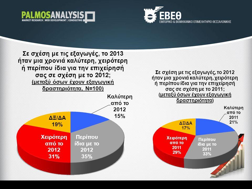 ΕΡΕΥΝΑ Αποτίμηση 2013 – Εκτιμήσεις για το 2014