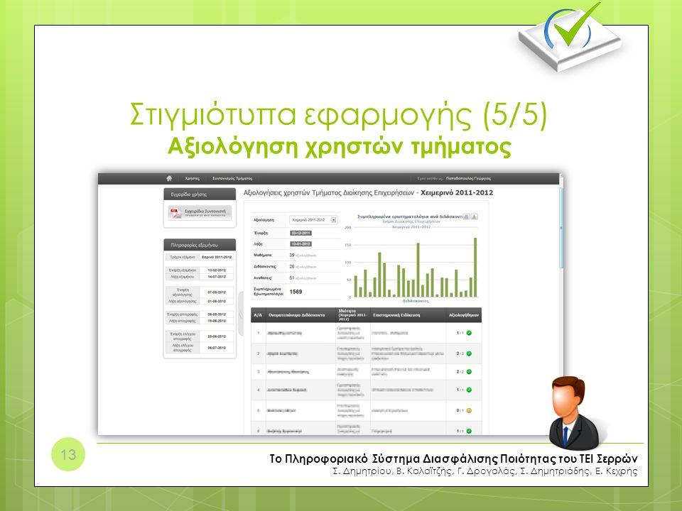 Στιγμιότυπα εφαρμογής (5/5) Αξιολόγηση χρηστών τμήματος Το Πληροφοριακό Σύστημα Διασφάλισης Ποιότητας του ΤΕΙ Σερρών Σ. Δημητρίου, Β. Καλαϊτζής, Γ. Δρ