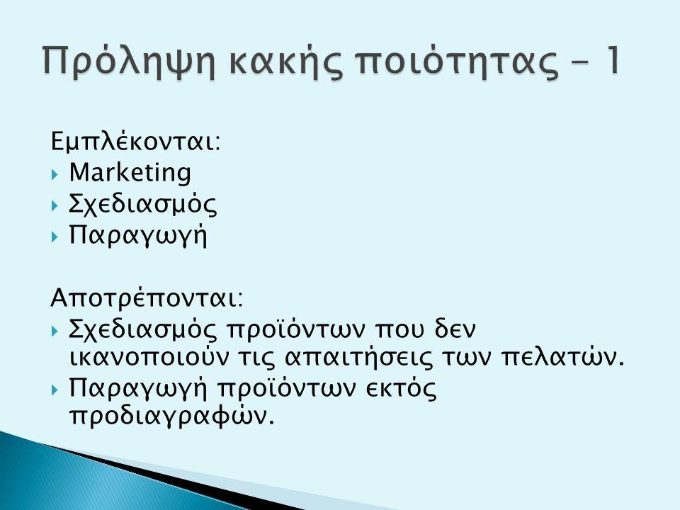 Εμπλέκονται:  Marketing  Σχεδιασμός  Παραγωγή Αποτρέπονται:  Σχεδιασμός προϊόντων που δεν ικανοποιούν τις απαιτήσεις των πελατών.  Παραγωγή προϊό