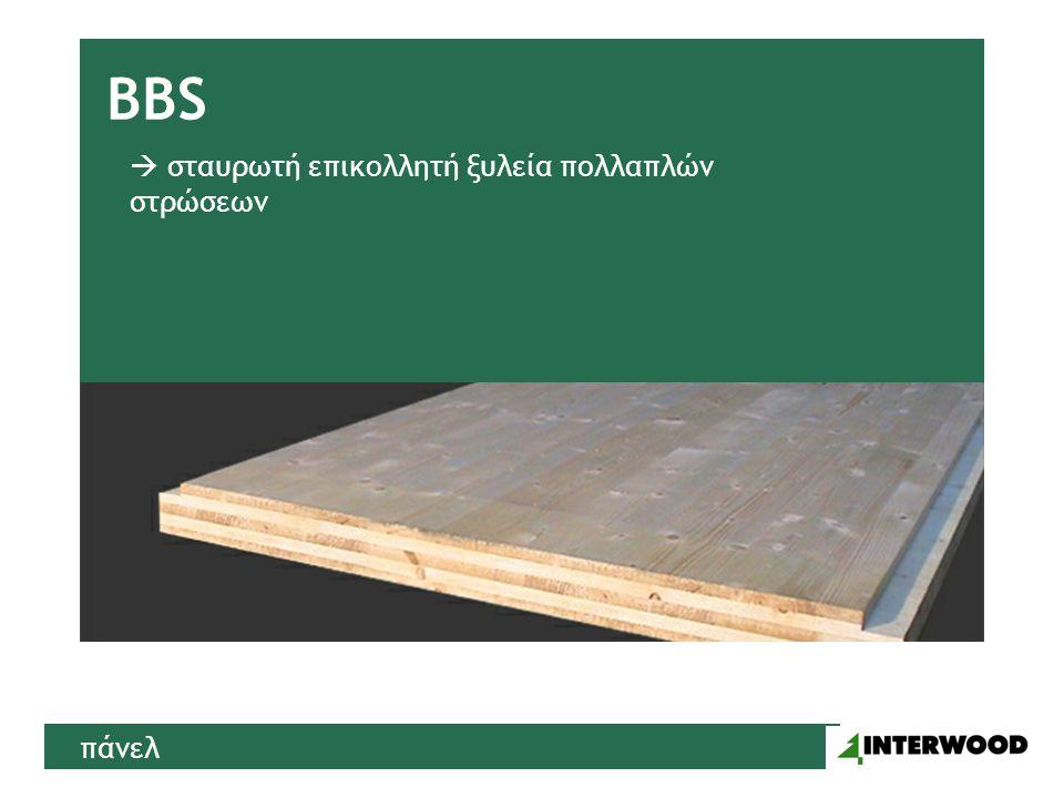  σταυρωτή επικολλητή ξυλεία πολλαπλών στρώσεων BBS πάνελ