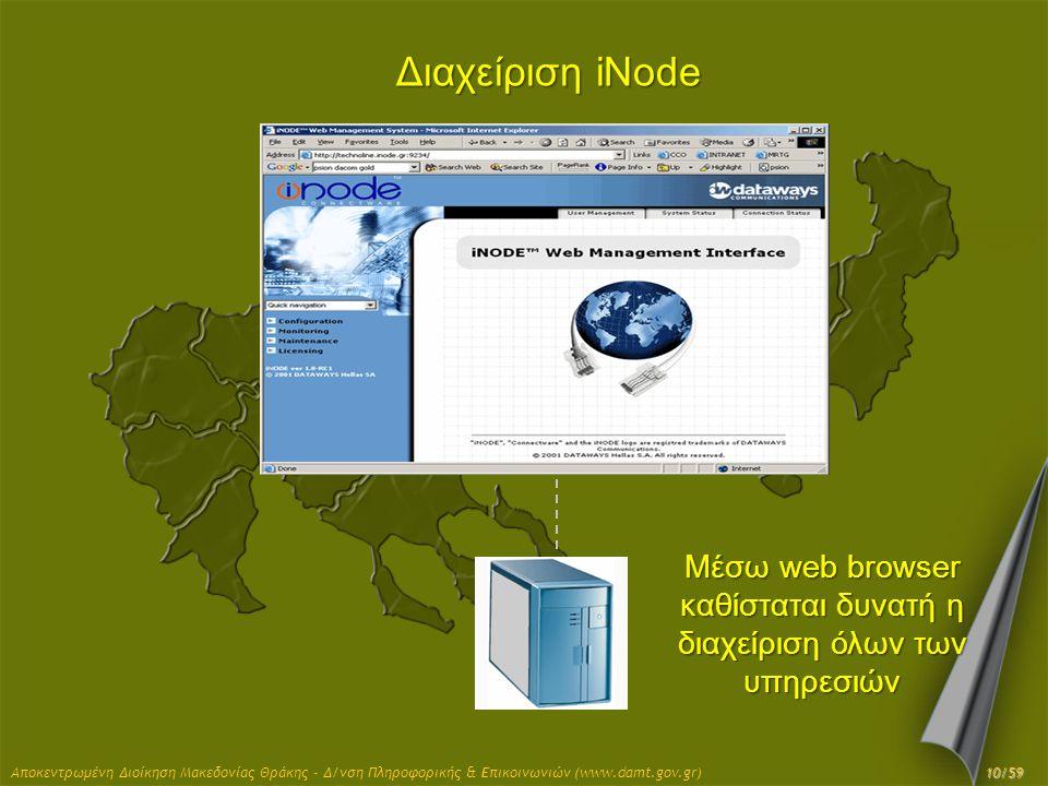 Διαχείριση iNode Μέσω web browser καθίσταται δυνατή η διαχείριση όλων των υπηρεσιών Αποκεντρωμένη Διοίκηση Μακεδονίας Θράκης - Δ/νση Πληροφορικής & Επ