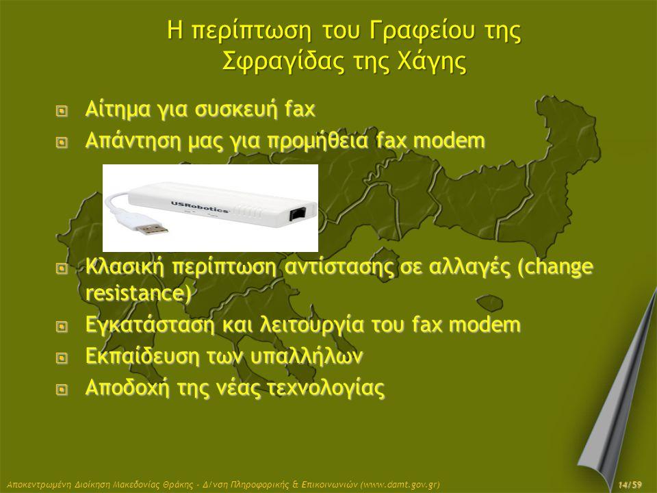 Η περίπτωση του Γραφείου της Σφραγίδας της Χάγης  Αίτημα για συσκευή fax  Απάντηση μας για προμήθεια fax modem  Κλασική περίπτωση αντίστασης σε αλλ