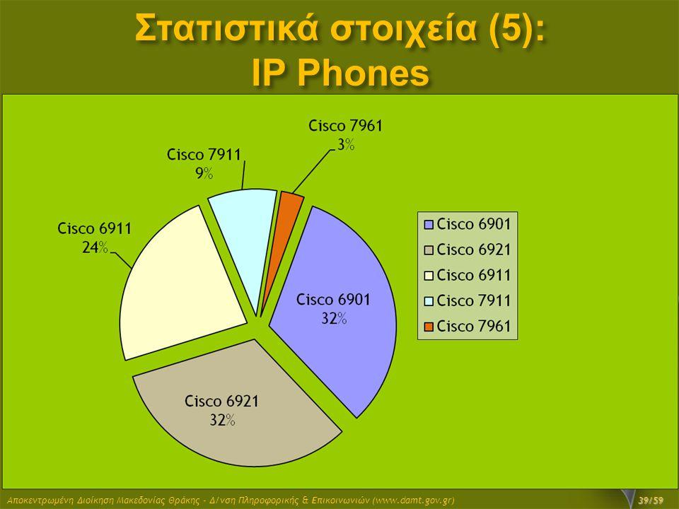 Αποκεντρωμένη Διοίκηση Μακεδονίας Θράκης - Δ/νση Πληροφορικής & Επικοινωνιών (www.damt.gov.gr) Στατιστικά στοιχεία (5): IP Phones 39/59