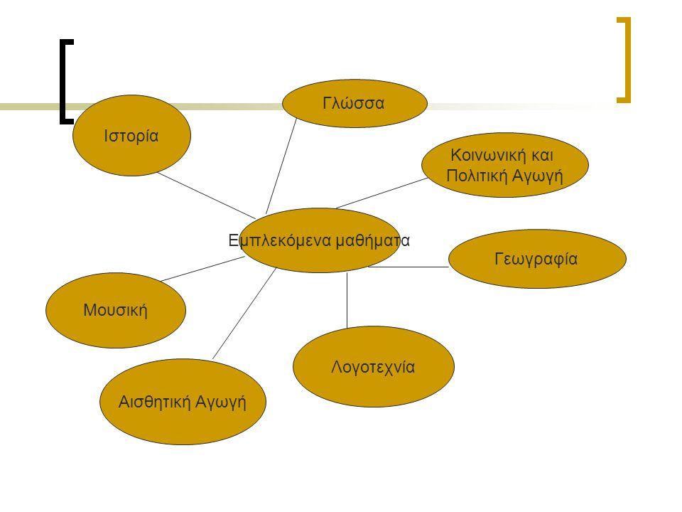 Εμπλεκόμενα μαθήματα Ιστορία Γλώσσα Κοινωνική και Πολιτική Αγωγή Γεωγραφία Λογοτεχνία Μουσική Αισθητική Αγωγή
