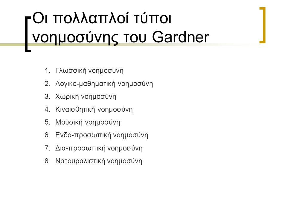 Οι πολλαπλοί τύποι νοημοσύνης του Gardner 1.Γλωσσική νοημοσύνη 2.Λογικο-μαθηματική νοημοσύνη 3.Χωρική νοημοσύνη 4.Κιναισθητική νοημοσύνη 5.Μουσική νοη