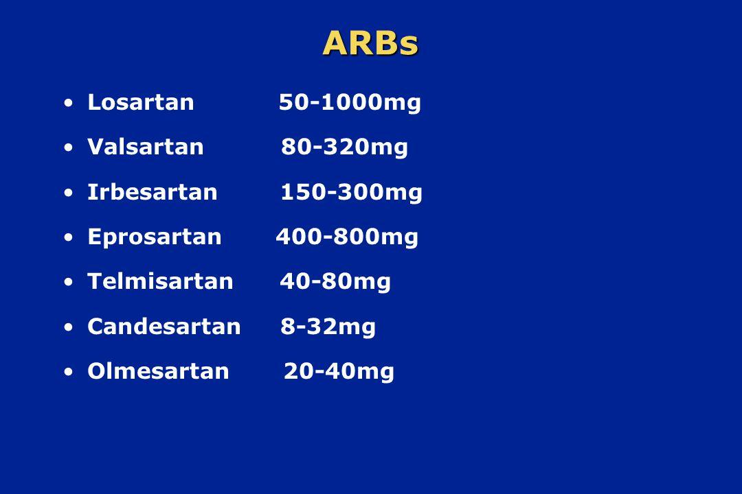 Πλεονεκτήματα των AIIA Αποδεδειγμένη αποτελεσματικότητα στην ΥπέρτασηΑποδεδειγμένη αποτελεσματικότητα στην Υπέρταση Πληρέστερος αποκλεισμός του συστήματος RAASΠληρέστερος αποκλεισμός του συστήματος RAAS Ασφάλεια και ανεκτικότητα παρόμοια με του PlaceboΑσφάλεια και ανεκτικότητα παρόμοια με του Placebo Κατάλληλοι για ποικίλα προφίλ ασθενώνΚατάλληλοι για ποικίλα προφίλ ασθενών Χορήγηση άπαξ ημερησίως*Χορήγηση άπαξ ημερησίως*