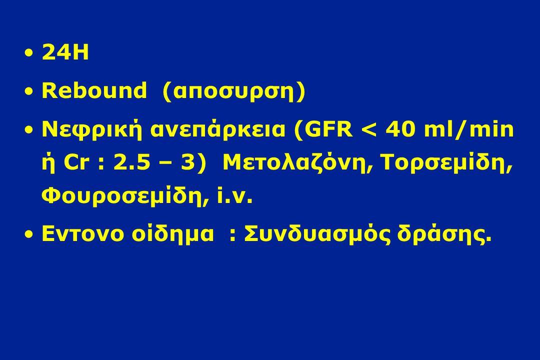 24H Rebound (αποσυρση) Νεφρική ανεπάρκεια (GFR < 40 ml/min ή Cr : 2.5 – 3) Μετολαζόνη, Τορσεμίδη, Φουροσεμίδη, i.v.