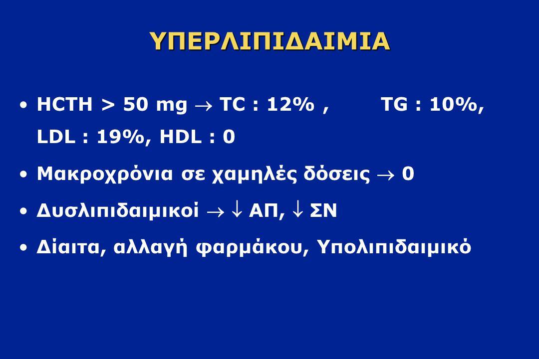ΥΠΕΡΟΥΡΙΧΑΙΜΙΑ 30% υπερτασικών Θειαζίδες  5% > 9 mg/dl HDFP  15/5 χρόνια /3693 pts.