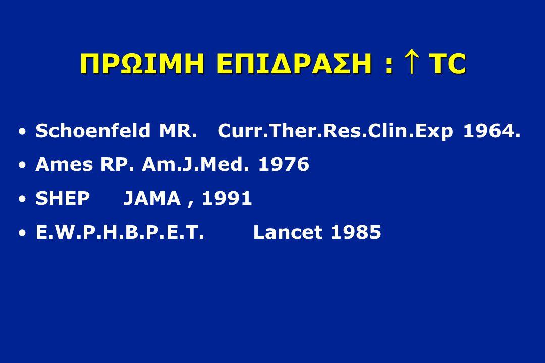 ΥΠΕΡΛΙΠΙΔΑΙΜΙΑ HCTH > 50 mg  TC : 12%, TG : 10%, LDL : 19%, HDL : 0 Μακροχρόνια σε χαμηλές δόσεις  0 Δυσλιπιδαιμικοί   ΑΠ,  ΣΝ Δίαιτα, αλλαγή φαρμάκου, Υπολιπιδαιμικό