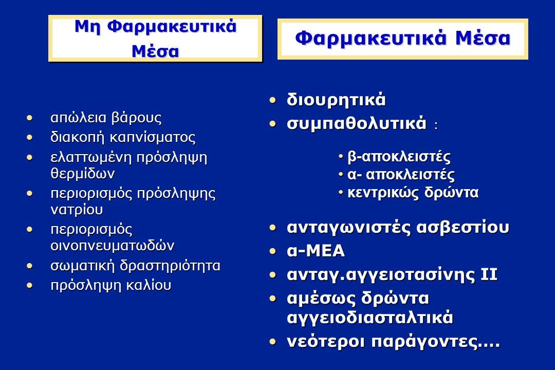 Απαιτήσεις Αντιυπερτασικής Θεραπείας Αποτελεσματική μείωση ΑΠ 24-ωρη δράση Ελάχιστες παρενέργειες Ουδέτερη μεταβολικά Οργανοπροστασία Μείωση θνητότητας Σπειραματοσκλήρυνση Πρωτεινουρία ΑΕΕ Ελαστικότητα,Ενδοτικότητα Ενδοθήλιο, Αθηρωμάτωση Παχος έσω-μέσου χιτώνα Υπερτροφία Στεφανιαία νόσος Καρδιακή ανεπάρκεια Καρδιά Νεφροί Αγγεία Εγκέφαλος