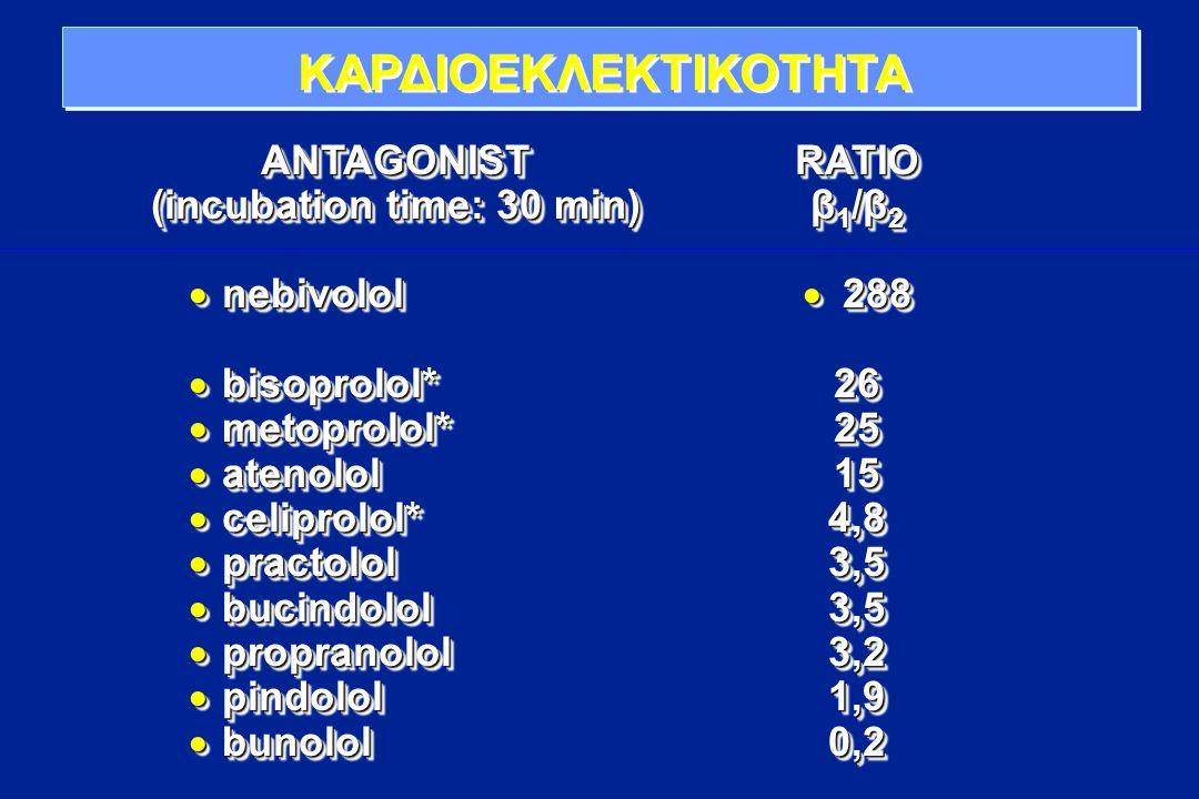 ΚΑΡΔΙΟΕΚΛΕΚΤΙΚΟΤΗΤΑ β1 όλοι, β2  διαφορετικός βαθμός (βρόγχοι, περιφερικά αγγεία, πάγκρεας ) Σε υψηλές δόσεις κανείς μόνο καρδιοεκλεκτικός Συνυπαρξη των β1 & β2 υποδοχέων σε όλους τους ιστούς.