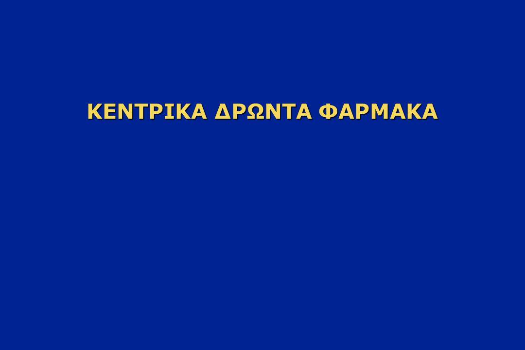 ΑΛΛΗΛΕΠΙΔΡΑΣΕΙΣ Βεραπαμίλη, Τιλδιαζέμη Ρεζερπίνη Διγοξίνη, Αμιοδαρόνη Μοξονιδίνη Εφεδρίνη, Επινεφρίνη