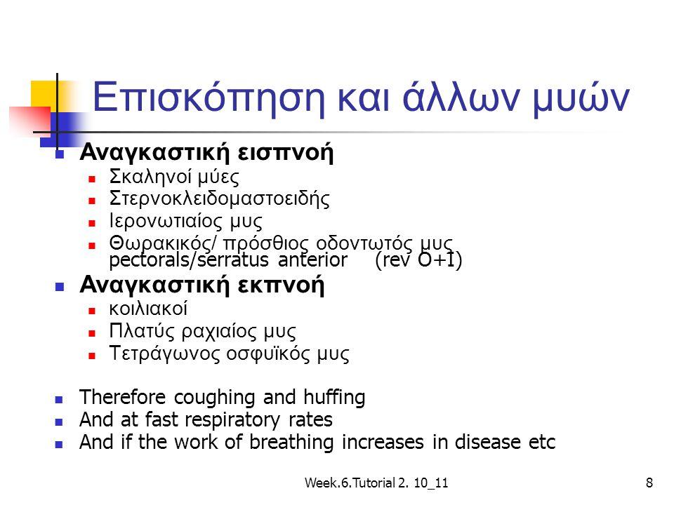 Week.6.Tutorial 2. 10_118 Επισκόπηση και άλλων μυών Αναγκαστική εισπνοή Σκαληνοί μύες Στερνοκλειδομαστοειδής Ιερονωτιαίος μυς Θωρακικός/ πρόσθιος οδον