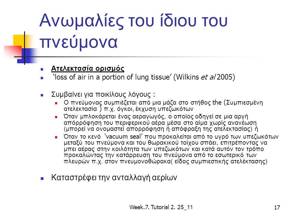 Week.7. Tutorial 2. 25 _ 11 17 Ανωμαλίες του ίδιου του πνεύμονα Ατελεκτασία ορισμός 'loss of air in a portion of lung tissue' (Wilkins et al 2005) Συμ