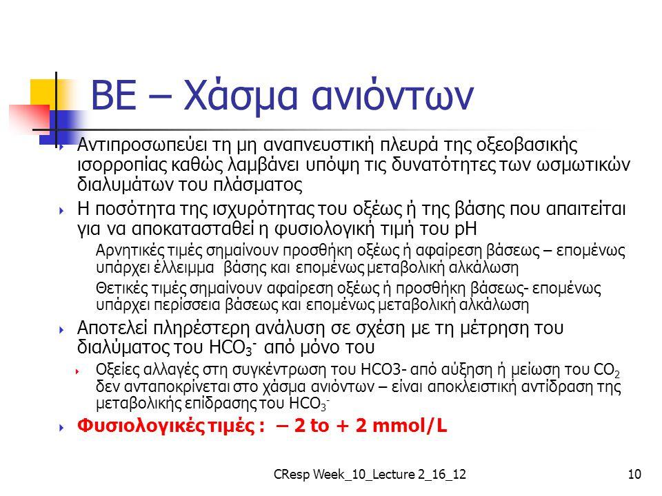 BE – Χάσμα ανιόντων  Αντιπροσωπεύει τη μη αναπνευστική πλευρά της οξεοβασικής ισορροπίας καθώς λαμβάνει υπόψη τις δυνατότητες των ωσμωτικών διαλυμάτω