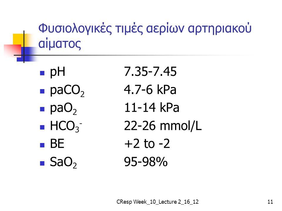 Φυσιολογικές τιμές αερίων αρτηριακού αίματος pH 7.35-7.45 paCO 2 4.7-6 kPa paO 2 11-14 kPa HCO 3 - 22-26 mmol/L BE+2 to -2 SaO 2 95-98% CResp Week_10_