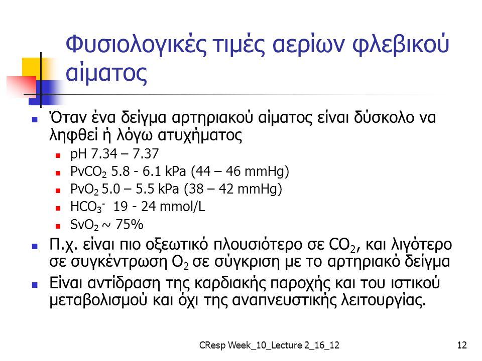 Φυσιολογικές τιμές αερίων φλεβικού αίματος Όταν ένα δείγμα αρτηριακού αίματος είναι δύσκολο να ληφθεί ή λόγω ατυχήματος pH 7.34 – 7.37 PvCO 2 5.8 - 6.