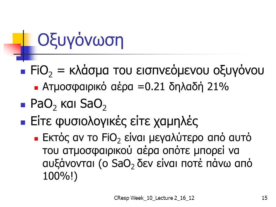 Οξυγόνωση FiO 2 = κλάσμα του εισπνεόμενου οξυγόνου Ατμοσφαιρικό αέρα =0.21 δηλαδή 21% PaO 2 και SaO 2 Είτε φυσιολογικές είτε χαμηλές Εκτός αν το FiO 2