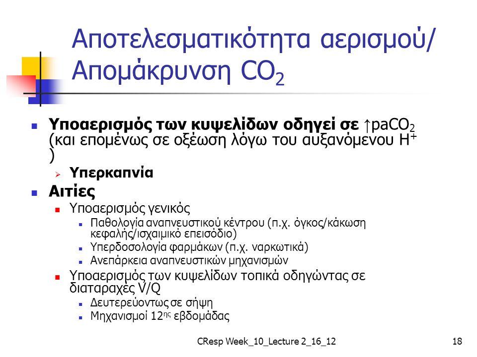 Αποτελεσματικότητα αερισμού/ Απομάκρυνση CO 2 Υποαερισμός των κυψελίδων οδηγεί σε ↑ paCO 2 (και επομένως σε οξέωση λόγω του αυξανόμενου H + )  Υπερκα