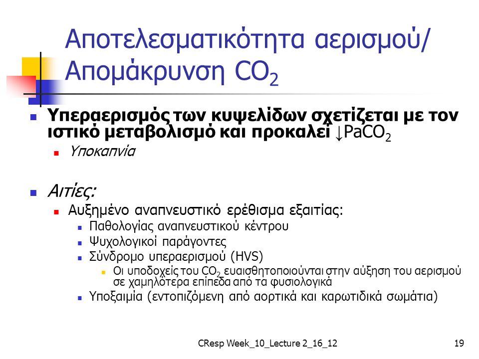 Αποτελεσματικότητα αερισμού/ Απομάκρυνση CO 2 Υπεραερισμός των κυψελίδων σχετίζεται με τον ιστικό μεταβολισμό και προκαλεί ↓ PaCO 2 Υποκαπνία Αιτίες: