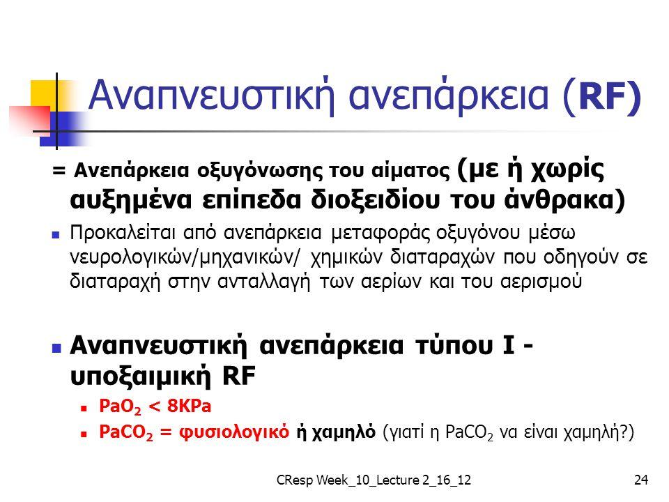 Αναπνευστική ανεπάρκεια ( RF) = Ανεπάρκεια οξυγόνωσης του αίματος (με ή χωρίς αυξημένα επίπεδα διοξειδίου του άνθρακα) Προκαλείται από ανεπάρκεια μετα